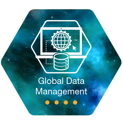 Global-Data-Management